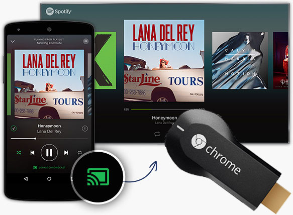 Spotify item easy listening KissMyTablet